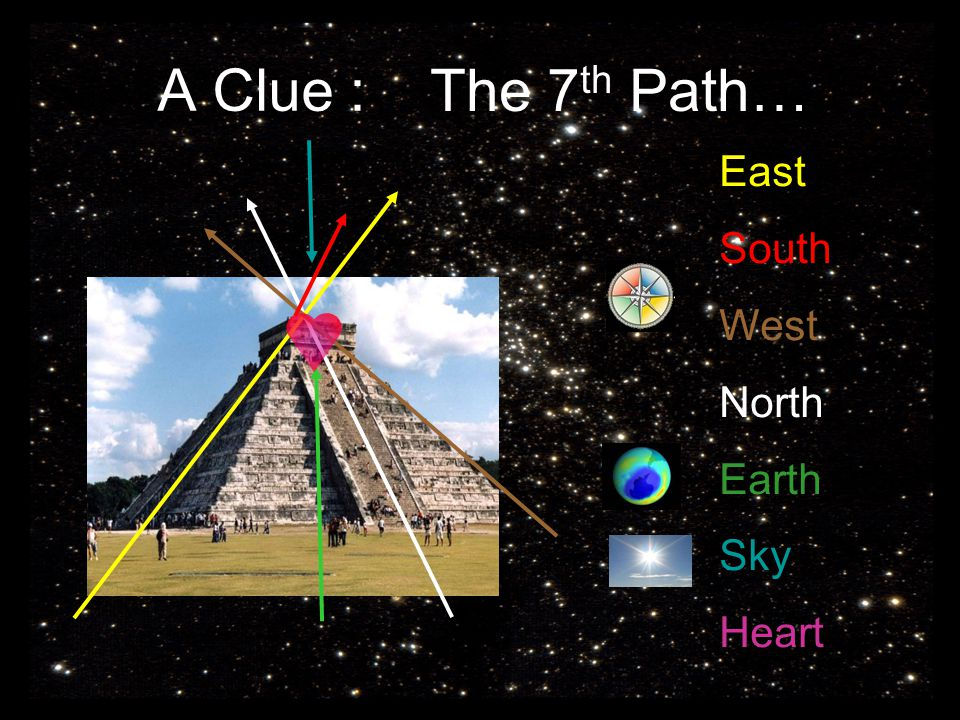 A Clue : East South West North Earth Sky Heart The 7 th Path…