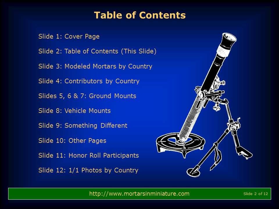 http://www.mortarsinminiature.com Slide 2 of 12 Table of Contents Slide 1: Cover Page Slide 2: Table of Contents (This Slide) Slide 3: Modeled Mortars
