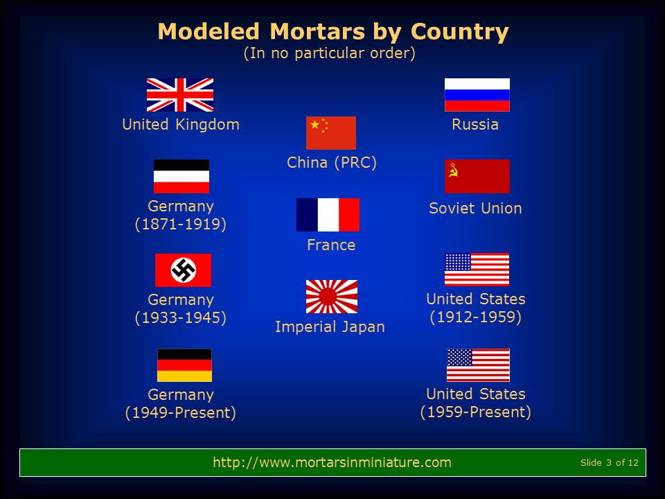 http://www.mortarsinminiature.com Contributors by Country Australia Belgium Austria Canada New Zealand Norway South Africa Russia Spain Sweden United Kingdom United States Greece Italy Netherlands Finland Slide 4 of 12