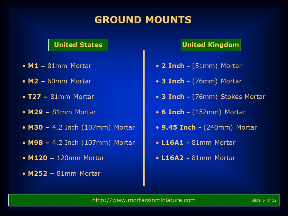 GROUND MOUNTS (Continued) http://www.mortarsinminiature.com Slide 6 of 12 GrW 34 – 8cm Mortar GrW 36 – 6cm Mortar GrW 42 – 8cm Mortar NbW 35 – 10cm Mortar GrW 42 – 12cm Mortar 7.6cm Mortar GermanySoviet Union M1937 – 82mm Mortar M1938 – 120mm Mortar Japan Type 89 – 50mm Mortar Type 97 – 81mm Mortar