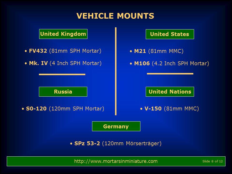 VEHICLE MOUNTS http://www.mortarsinminiature.com Slide 8 of 12 S0-120 (120mm SPH Mortar) Russia United States M21 (81mm MMC) M106 (4.2 Inch SPH Mortar