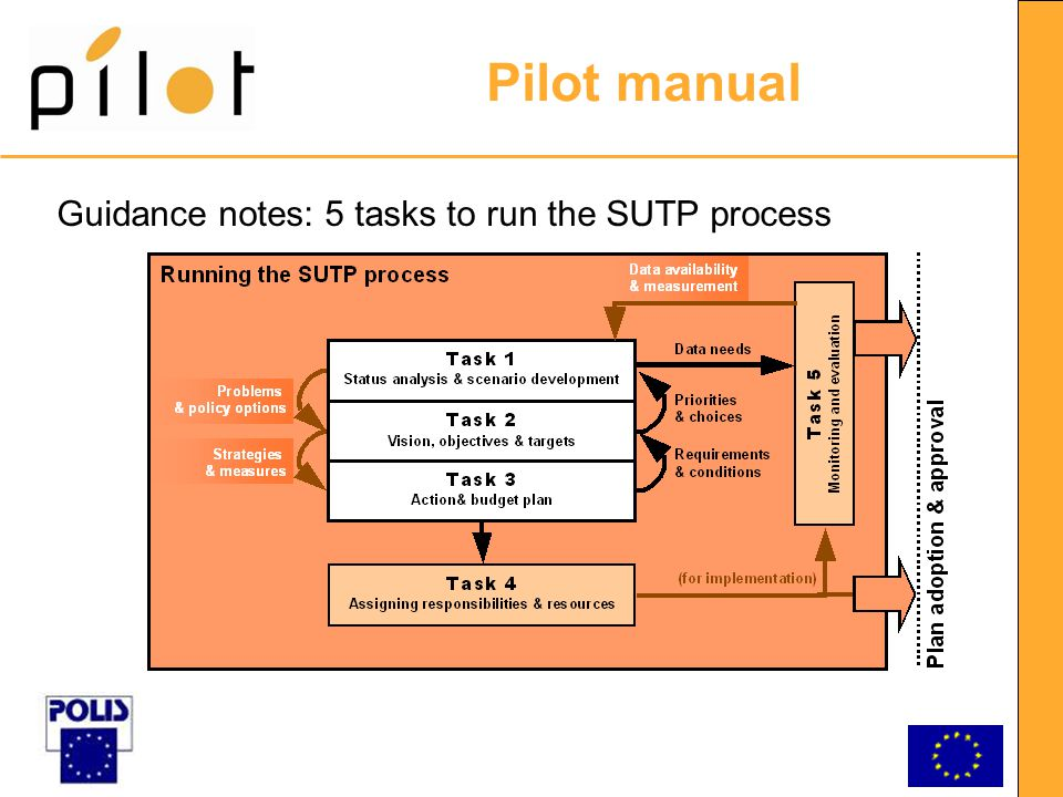 Pilot manual Guidance notes: 5 tasks to run the SUTP process