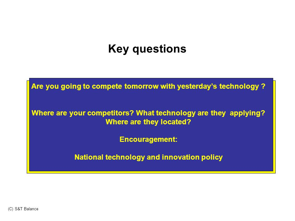 Key questions Are you going to compete tomorrow with yesterday's technology .