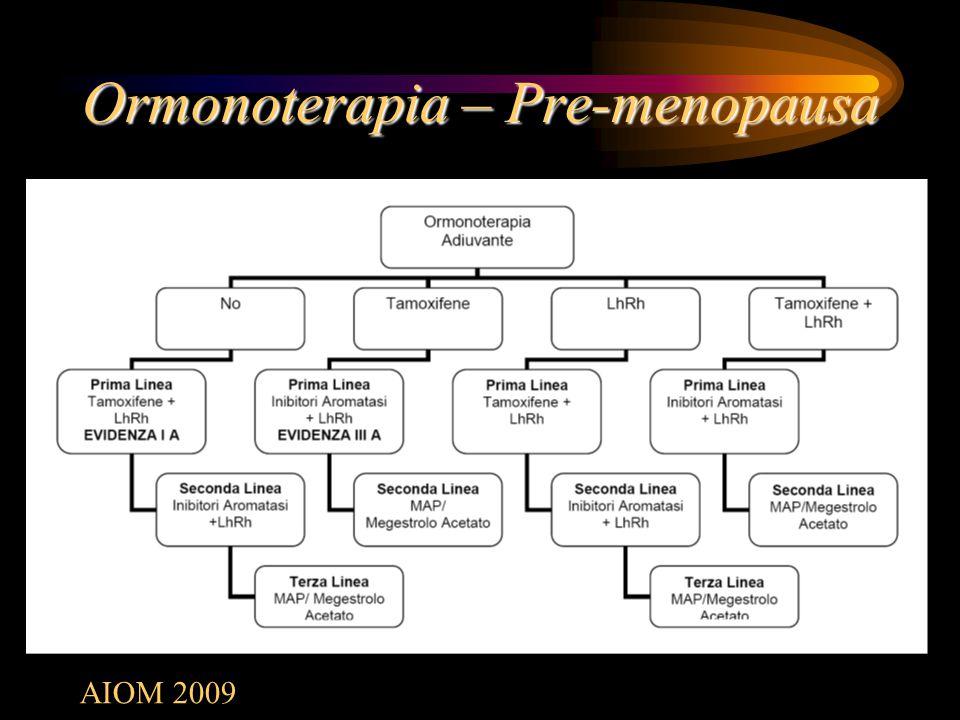 Ormonoterapia – Pre-menopausa AIOM 2009