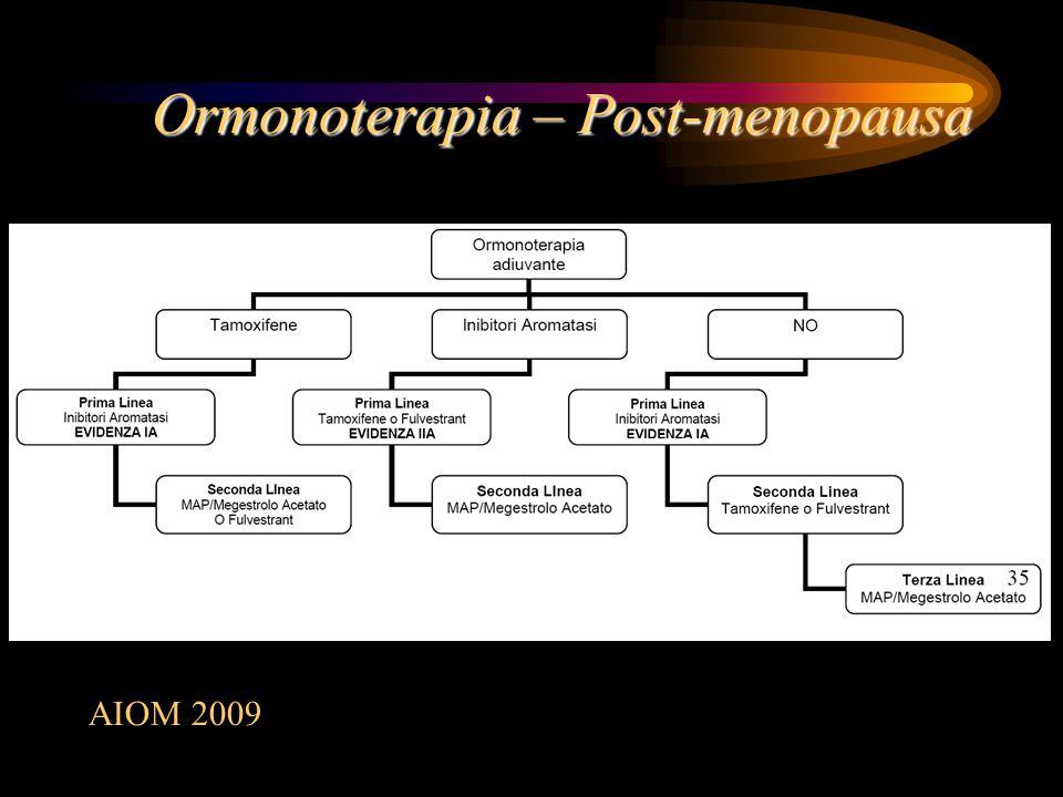 Ormonoterapia – Post-menopausa AIOM 2009