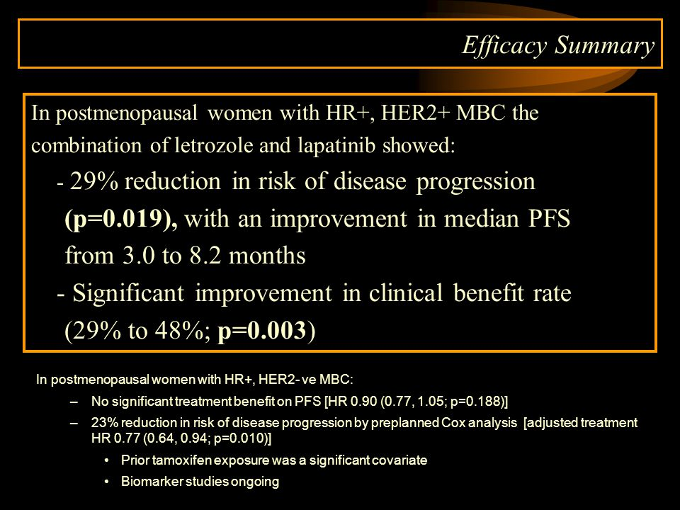 Efficacy Summary In postmenopausal women with HR+, HER2+ MBC the combination of letrozole and lapatinib showed: - 29% reduction in risk of disease pro