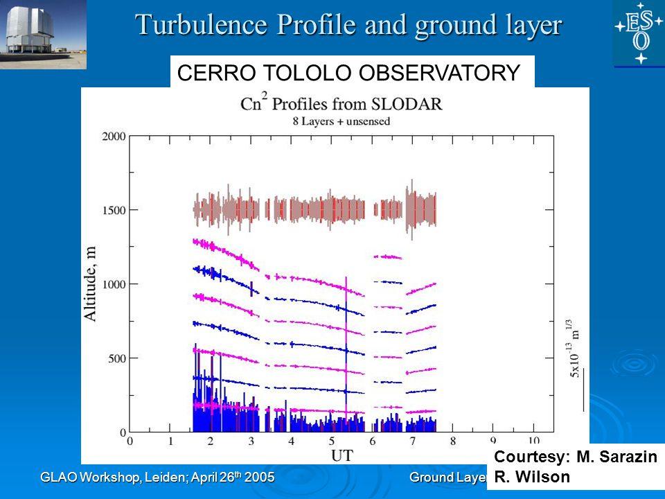 GLAO Workshop, Leiden; April 26 th 2005Ground Layer AO, N. Hubin Turbulence Profile and ground layer CERRO TOLOLO OBSERVATORY Courtesy: M. Sarazin R.