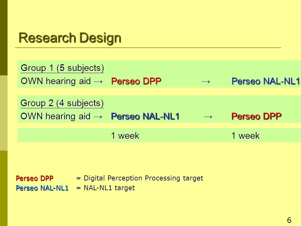 7 Assessment tools  DPP vs NAL-NL1 / FNC+DAZ vs DAZ vs FNC Cantonese Hearing-in-Noise Test (CHINT) Cantonese Hearing-in-Noise Test (CHINT)  (Wong & Soli, 2005) Chinese translated version of Abbreviated Profile of Hearing Aid Benefit (APHAB) Chinese translated version of Abbreviated Profile of Hearing Aid Benefit (APHAB)  (Cox & Alexander, 1995)  DPP vs NAL-NL1 Sound quality paired comparison judgment Sound quality paired comparison judgment