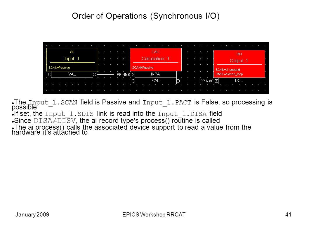 January 2009EPICS Workshop RRCAT41 Order of Operations (Synchronous I/O)‏ The Input_1.SCAN field is Passive and Input_1.PACT is False, so processing is possible If set, the Input_1.SDIS link is read into the Input_1.DISA field Since DISA≠DISV, the ai record type s process() routine is called The ai process() calls the associated device support to read a value from the hardware it s attached to