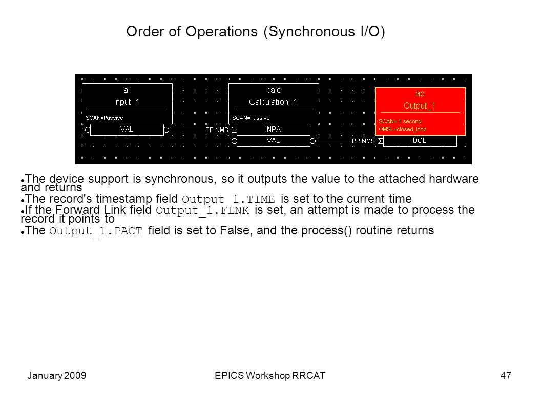 January 2009EPICS Workshop RRCAT47 Order of Operations (Synchronous I/O)‏ The device support is synchronous, so it outputs the value to the attached hardware and returns The record s timestamp field Output_1.TIME is set to the current time If the Forward Link field Output_1.FLNK is set, an attempt is made to process the record it points to The Output_1.PACT field is set to False, and the process() routine returns