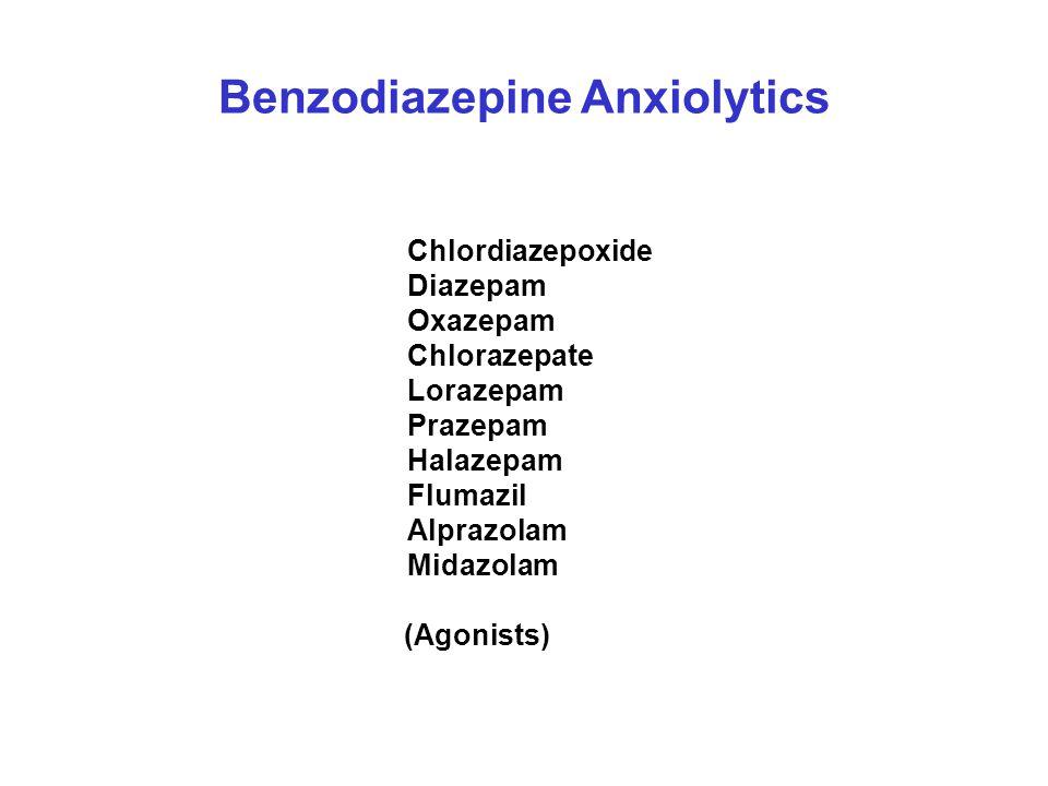 Chlordiazepoxide Diazepam Oxazepam Chlorazepate Lorazepam Prazepam Halazepam Flumazil Alprazolam Midazolam (Agonists) Benzodiazepine Anxiolytics