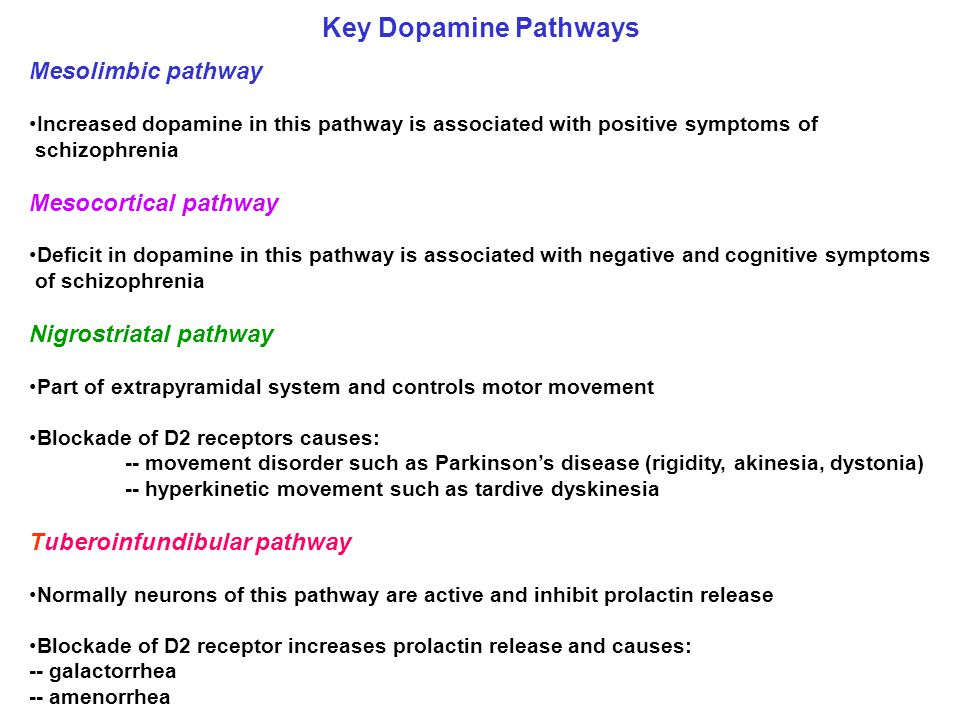 Mesolimbic pathway Increased dopamine in this pathway is associated with positive symptoms of schizophrenia Mesocortical pathway Deficit in dopamine i