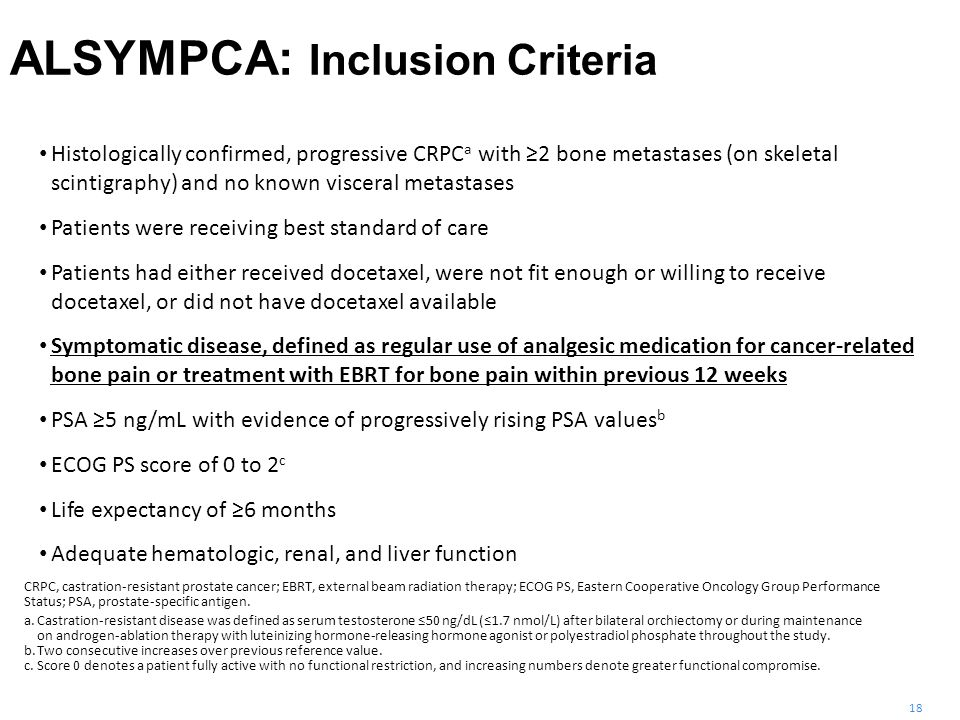 Histologically confirmed, progressive CRPC a with ≥2 bone metastases (on skeletal scintigraphy) and no known visceral metastases Patients were receiving best standard of care Patients had either received docetaxel, were not fit enough or willing to receive docetaxel, or did not have docetaxel available Symptomatic disease, defined as regular use of analgesic medication for cancer-related bone pain or treatment with EBRT for bone pain within previous 12 weeks PSA ≥5 ng/mL with evidence of progressively rising PSA values b ECOG PS score of 0 to 2 c Life expectancy of ≥6 months Adequate hematologic, renal, and liver function 18 CRPC, castration-resistant prostate cancer; EBRT, external beam radiation therapy; ECOG PS, Eastern Cooperative Oncology Group Performance Status; PSA, prostate-specific antigen.
