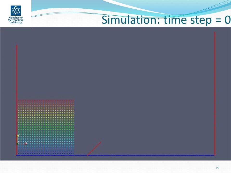 Simulation: time step = 0 10