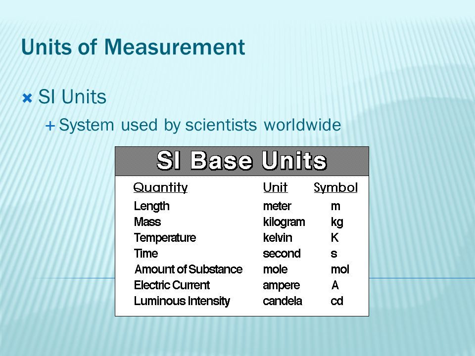 Prefixes used with SI units