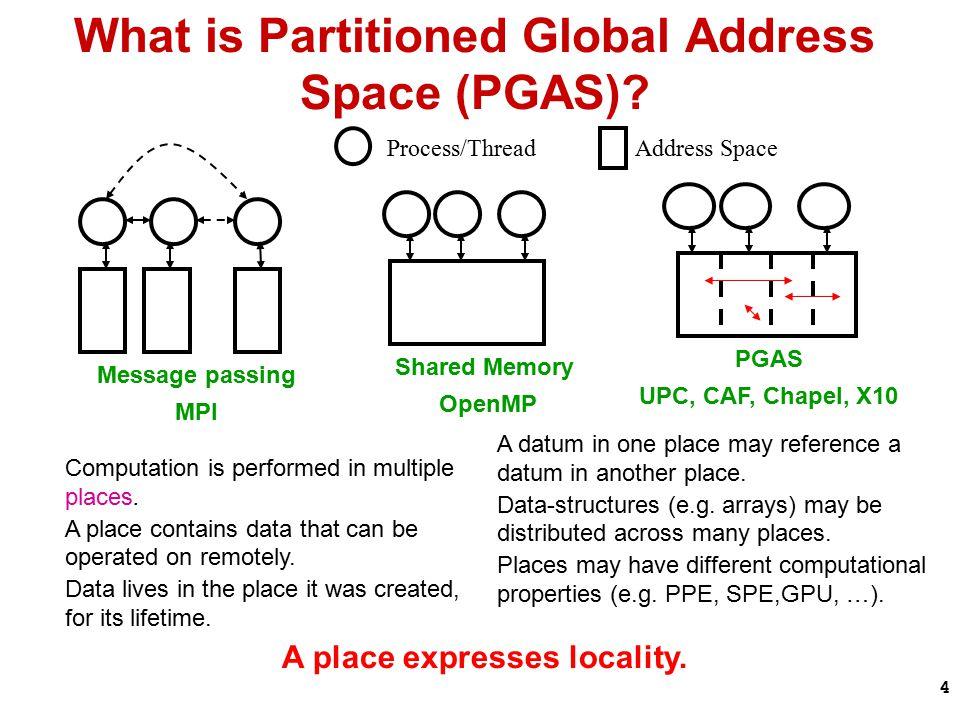 55 X10 Builders (2) – C++ back-end OpenMPI, MPICH2, Parallel Environment, IBM LoadLeveler.