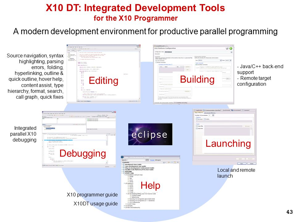 43 X10 DT: Integrated Development Tools for the X10 Programmer Building Debugging Editing Help A modern development environment for productive parallel programming Source navigation, syntax highlighting, parsing errors, folding, hyperlinking, outline & quick outline, hover help, content assist, type hierarchy, format, search, call graph, quick fixes Local and remote launch - Java/C++ back-end support - Remote target configuration X10 programmer guide X10DT usage guide Integrated parallel X10 debugging Launching