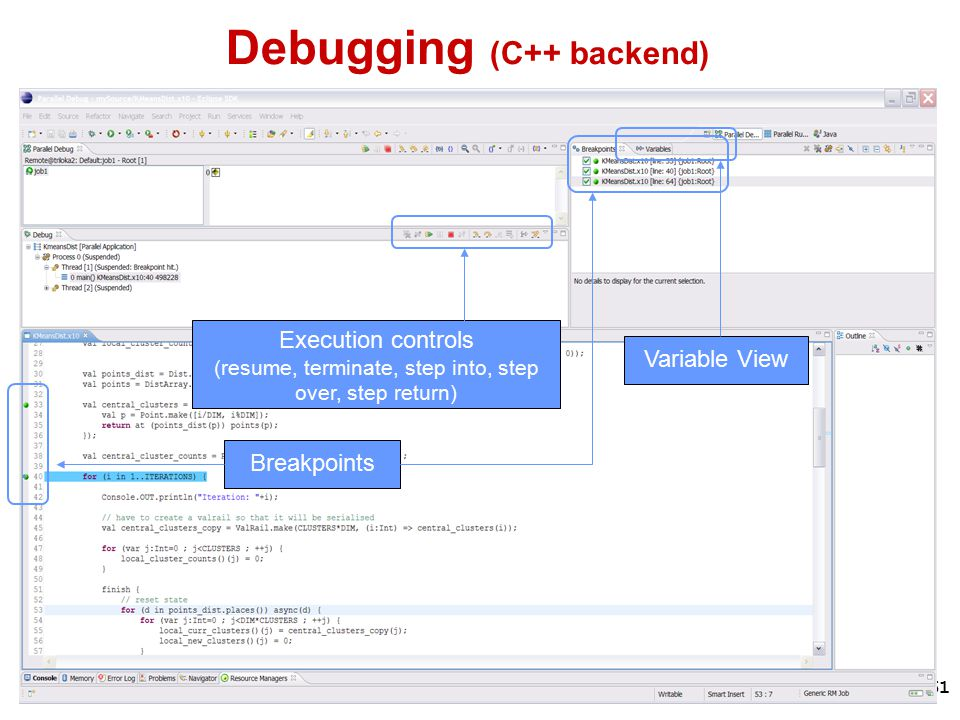 61 Debugging (C++ backend) Breakpoints Variable View Execution controls (resume, terminate, step into, step over, step return)