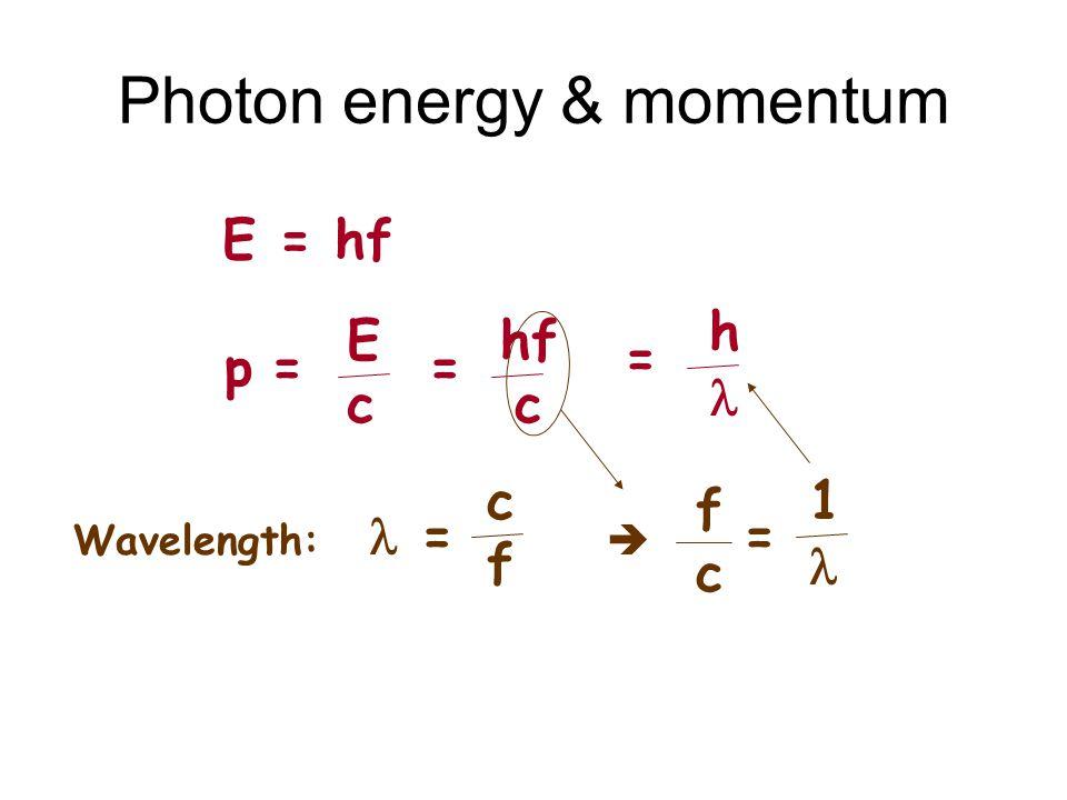 Photon energy & momentum E = hf p = EcEc = hf c Wavelength: = cfcf = h  = fcfc 1