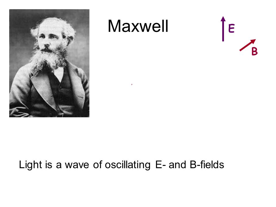 Maxwell Light is a wave of oscillating E- and B-fields James Clerk Maxwell E B