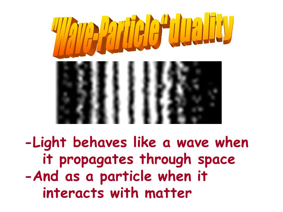 -Light behaves like a wave when it propagates through space -And as a particle when it interacts with matter