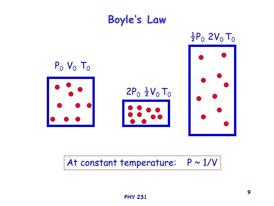 PHY 231 20 Microscopic Macroscopic Temperature ~ average molecular kinetic energy Average molecular kinetic energy Total kinetic energy rms speed of a molecule M=Molar mass (kg/mol)