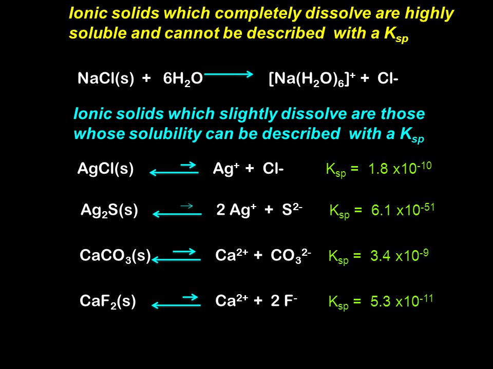 All ionic solids dissolve using Lewis A/B interactions AgCl(s) + 2H 2 O[Ag(H 2 O) 2 ] + + Cl- K sp = 1.8 x10 -10 K sp = [Ag+][Cl-] and [Ag+] = [Cl-] 1.8 x10 -10 = [Ag+][Cl-] = x 2 AgCl(s)Ag+ + Cl- Written simply: This is typical expression for solubility equilibrium Given by the Solubility Product K sp Very low solubility due to weak Lewis A/B interactions which does not compensate for large lattice energy x = 1.3 x10 -5 M = [Ag+] = [Cl-] This is the molar solubility of AgCl