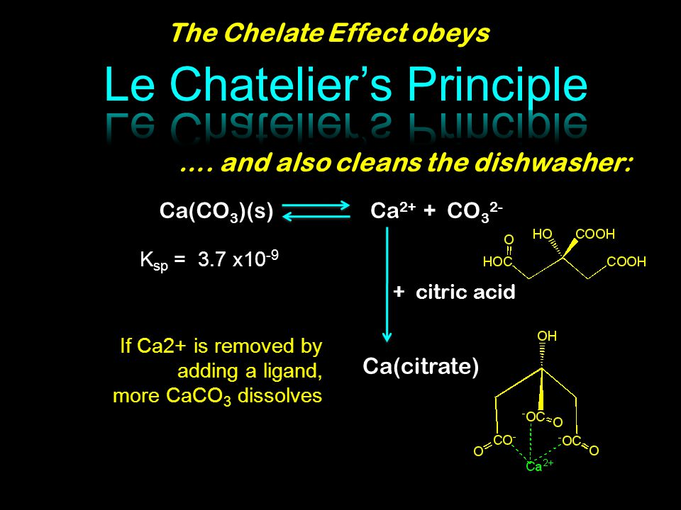 The Chelate Effect obeys K sp = 3.7 x10 -9 Ca(CO 3 )(s)Ca 2+ + CO 3 2- If Ca2+ is removed by adding a ligand, more CaCO 3 dissolves ….