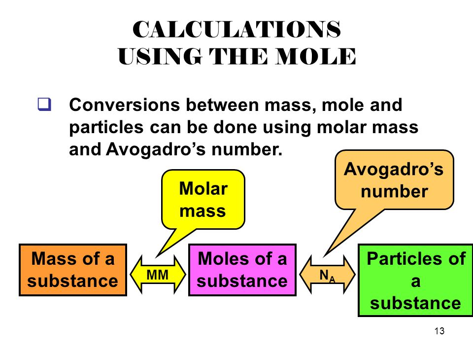 13 CALCULATIONS USING THE MOLE  Conversions between mass, mole and particles can be done using molar mass and Avogadro's number. Mass of a substance