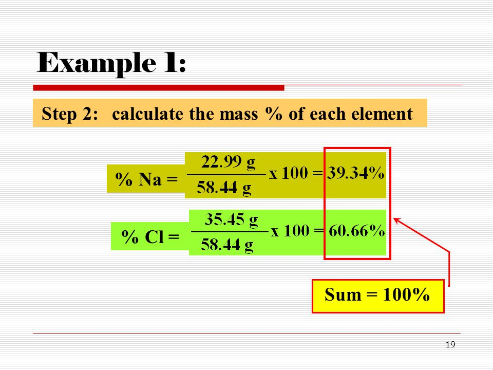 19 Example 1: Step 2:calculate the mass % of each element % Na = % Cl = Sum = 100%