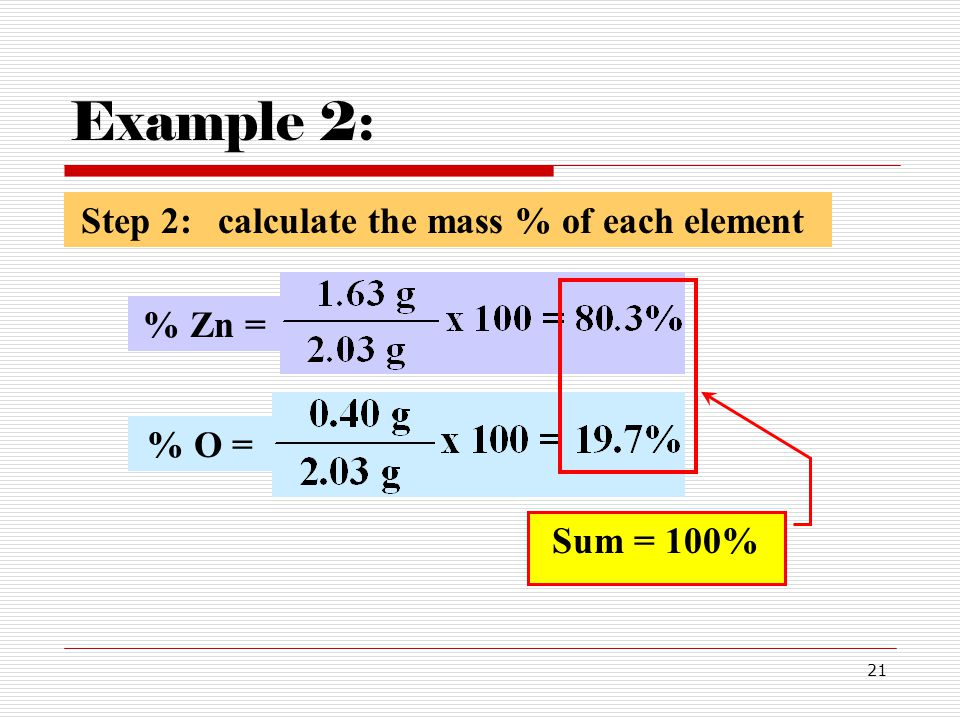 21 Example 2: Step 2:calculate the mass % of each element % Zn = % O = Sum = 100%