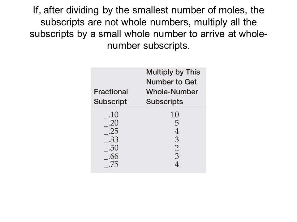 If, after dividing by the smallest number of moles, the subscripts are not whole numbers, multiply all the subscripts by a small whole number to arriv