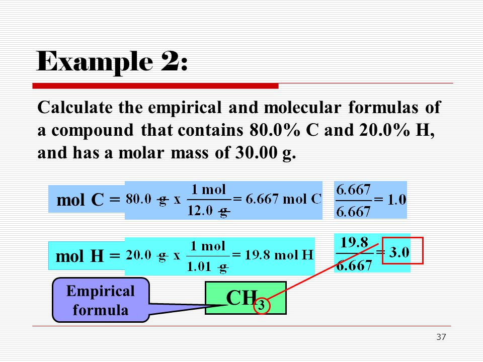 37 Calculate the empirical and molecular formulas of a compound that contains 80.0% C and 20.0% H, and has a molar mass of 30.00 g. Example 2: mol C =