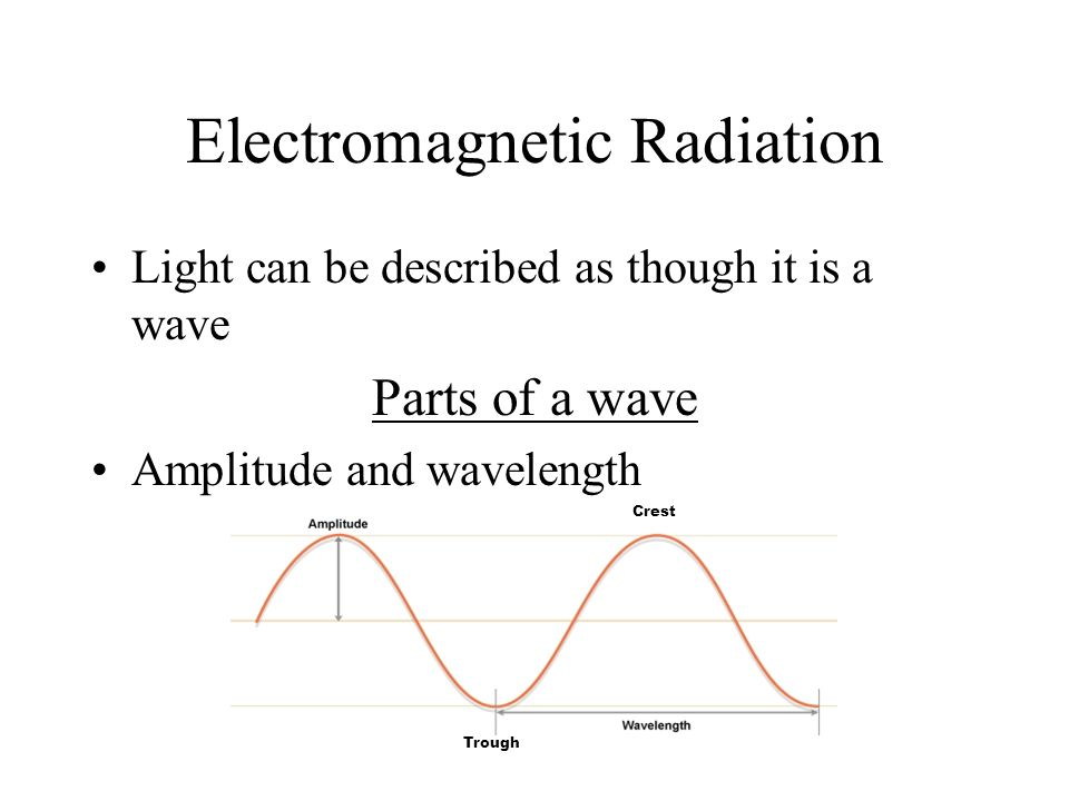 Electromagnetic Radiation Light can be described as though it is a wave Parts of a wave Amplitude and wavelength Crest Trough