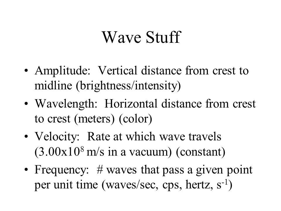 Wave Stuff Amplitude: Vertical distance from crest to midline (brightness/intensity) Wavelength: Horizontal distance from crest to crest (meters) (col