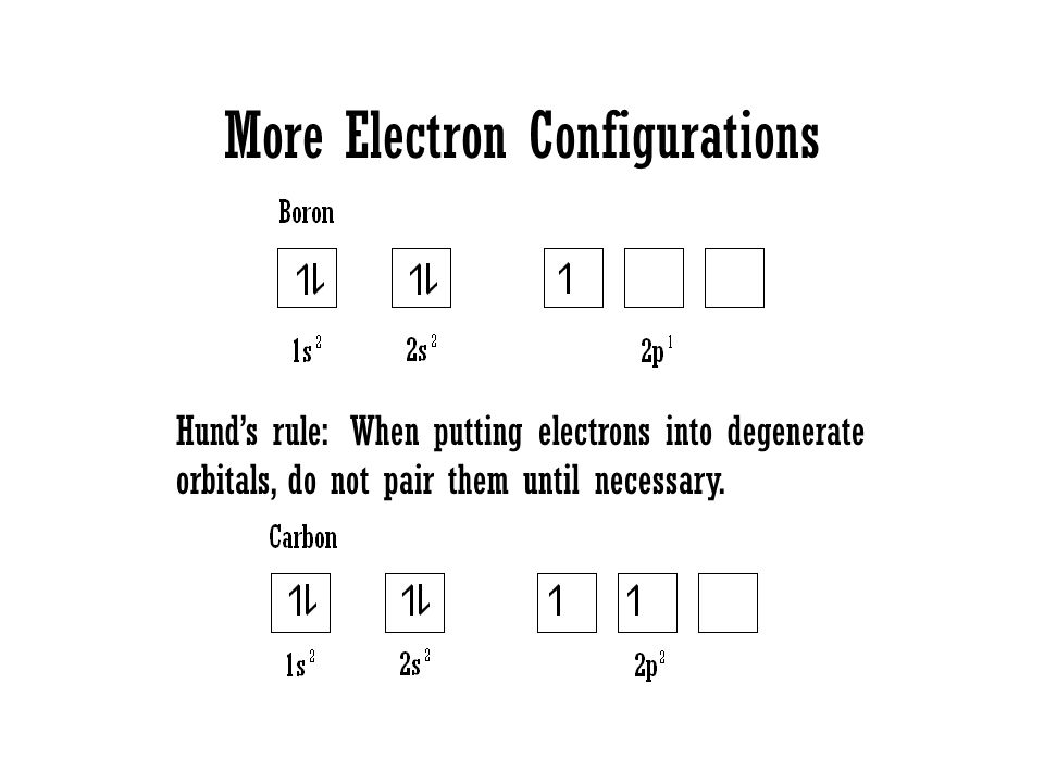 More Electron Configurations Hund's rule: When putting electrons into degenerate orbitals, do not pair them until necessary.