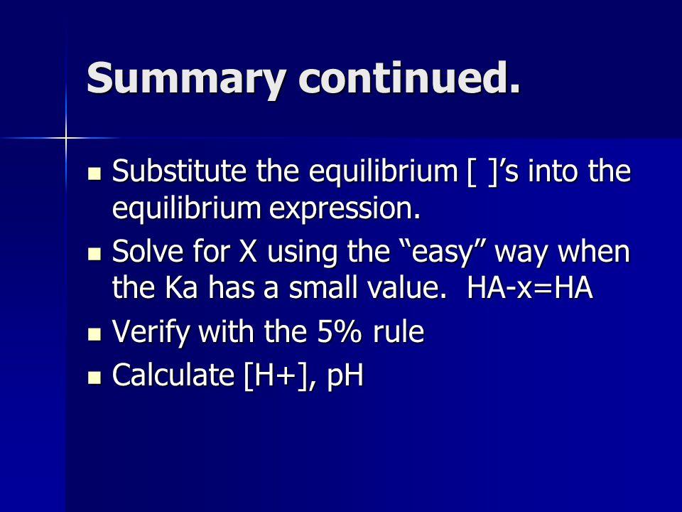 Summary continued. Substitute the equilibrium [ ]'s into the equilibrium expression.