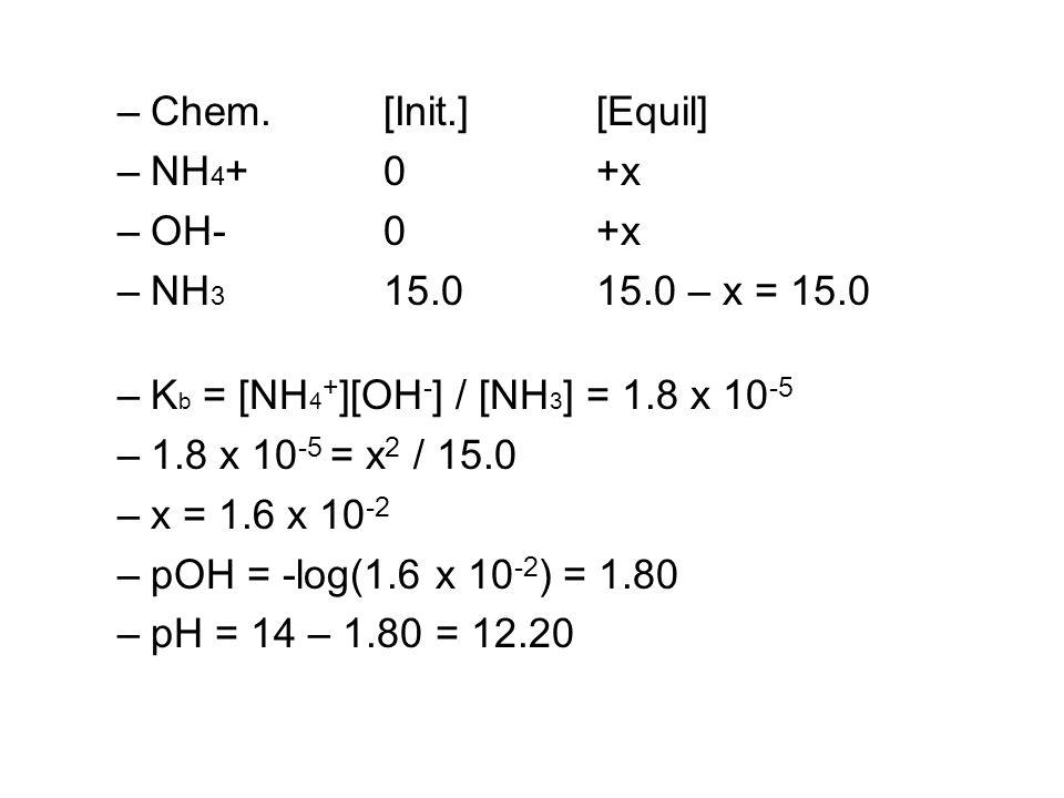 –Chem.[Init.][Equil] –NH 4 +0+x –OH-0+x –NH 3 15.015.0 – x = 15.0 –K b = [NH 4 + ][OH - ] / [NH 3 ] = 1.8 x 10 -5 –1.8 x 10 -5 = x 2 / 15.0 –x = 1.6 x 10 -2 –pOH = -log(1.6 x 10 -2 ) = 1.80 –pH = 14 – 1.80 = 12.20