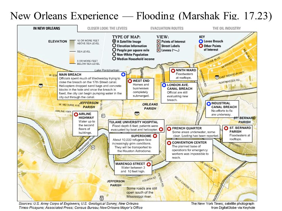 New Orleans Experience — Flooding (Marshak Fig. 17.23)