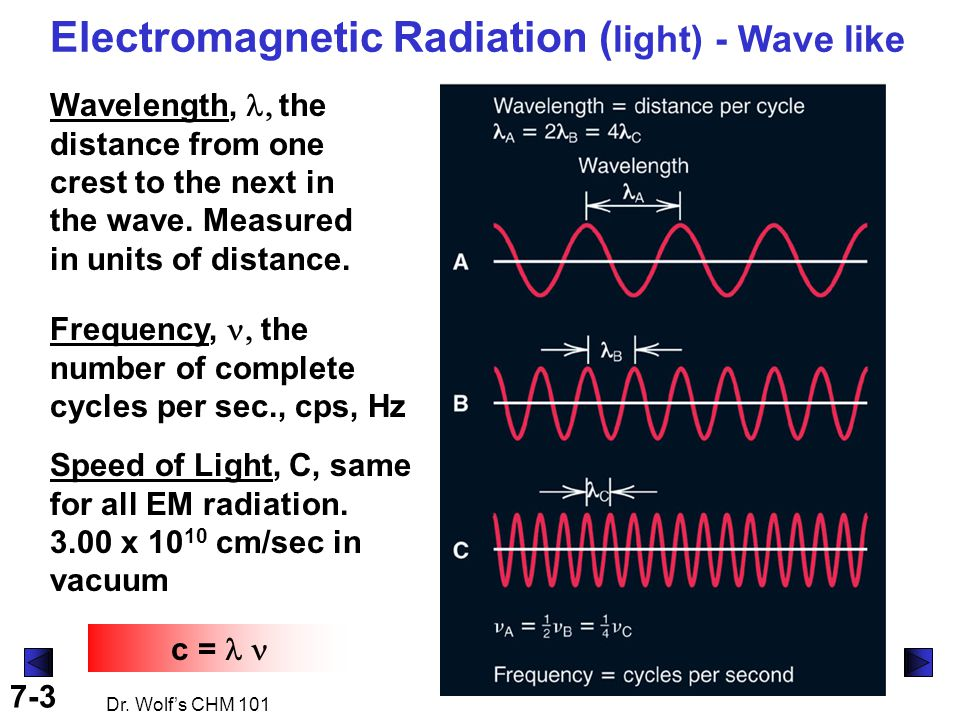 7-3 Dr. Wolf's CHM 101 Wavelength,  the distance from one crest to the next in the wave. Measured in units of distance. c =  Frequency,  the numbe