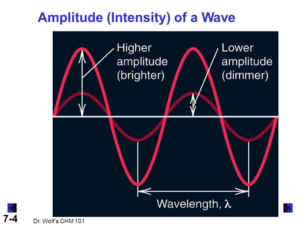 7-35 Dr. Wolf's CHM 101 The 2p orbitals n = 2, l = 1 p orbitals - three of them Combination