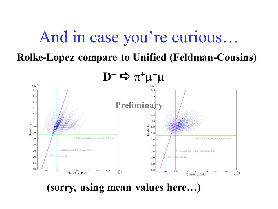 And in case you're curious… Rolke-Lopez compare to Unified (Feldman-Cousins) Preliminary D+  ++-D+  ++- (sorry, using mean values here…)