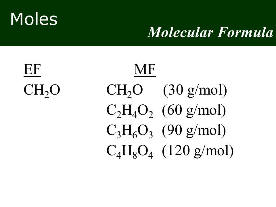 Moles EFMF CH 2 OCH 2 O (30 g/mol) C 2 H 4 O 2 (60 g/mol) C 3 H 6 O 3 (90 g/mol) C 4 H 8 O 4 (120 g/mol) Molecular Formula