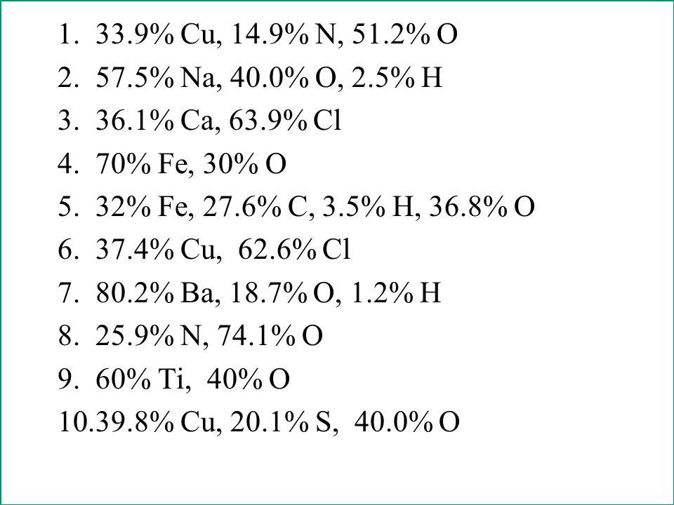 Moles 1.33.9% Cu, 14.9% N, 51.2% O 2.57.5% Na, 40.0% O, 2.5% H 3.36.1% Ca, 63.9% Cl 4.70% Fe, 30% O 5.32% Fe, 27.6% C, 3.5% H, 36.8% O 6.37.4% Cu, 62.6% Cl 7.80.2% Ba, 18.7% O, 1.2% H 8.25.9% N, 74.1% O 9.60% Ti, 40% O 10.39.8% Cu, 20.1% S, 40.0% O