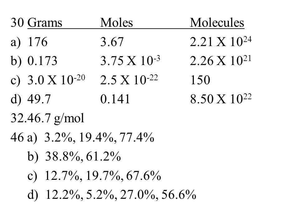 Moles 30GramsMolesMolecules a)1763.672.21 X 10 24 b)0.1733.75 X 10 -3 2.26 X 10 21 c)3.0 X 10 -20 2.5 X 10 -22 150 d)49.70.1418.50 X 10 22 32.46.7 g/mol 46 a) 3.2%, 19.4%, 77.4% b) 38.8%, 61.2% c) 12.7%, 19.7%, 67.6% d) 12.2%, 5.2%, 27.0%, 56.6%