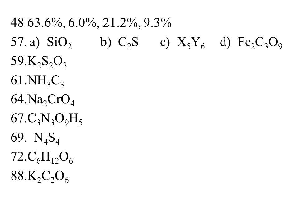 Moles 4863.6%, 6.0%, 21.2%, 9.3% 57.