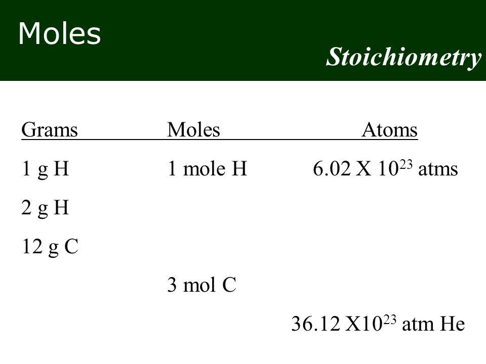 Stoichiometry GramsMolesAtoms 1 g H1 mole H6.02 X 10 23 atms 2 g H 12 g C 3 mol C 36.12 X10 23 atm He