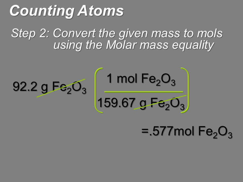 159.67 g Fe 2 O 3 1 mol Fe 2 O 3 92.2 g Fe 2 O 3 =.577mol Fe 2 O 3 Counting Atoms Step 2: Convert the given mass to mols using the Molar mass equality