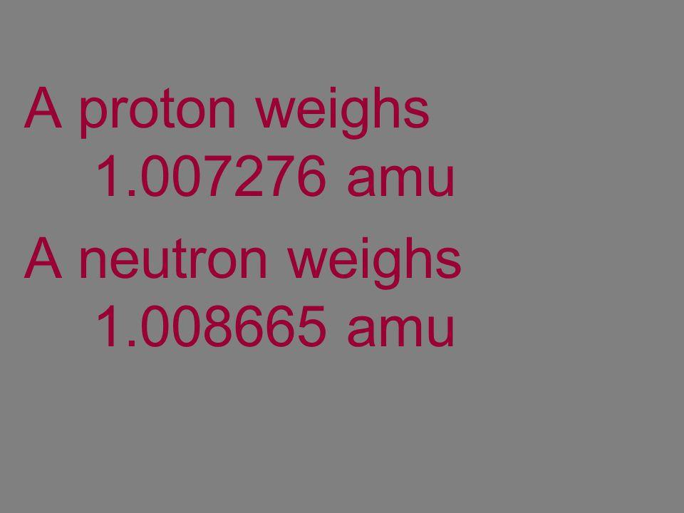 A proton weighs 1.007276 amu A neutron weighs 1.008665 amu