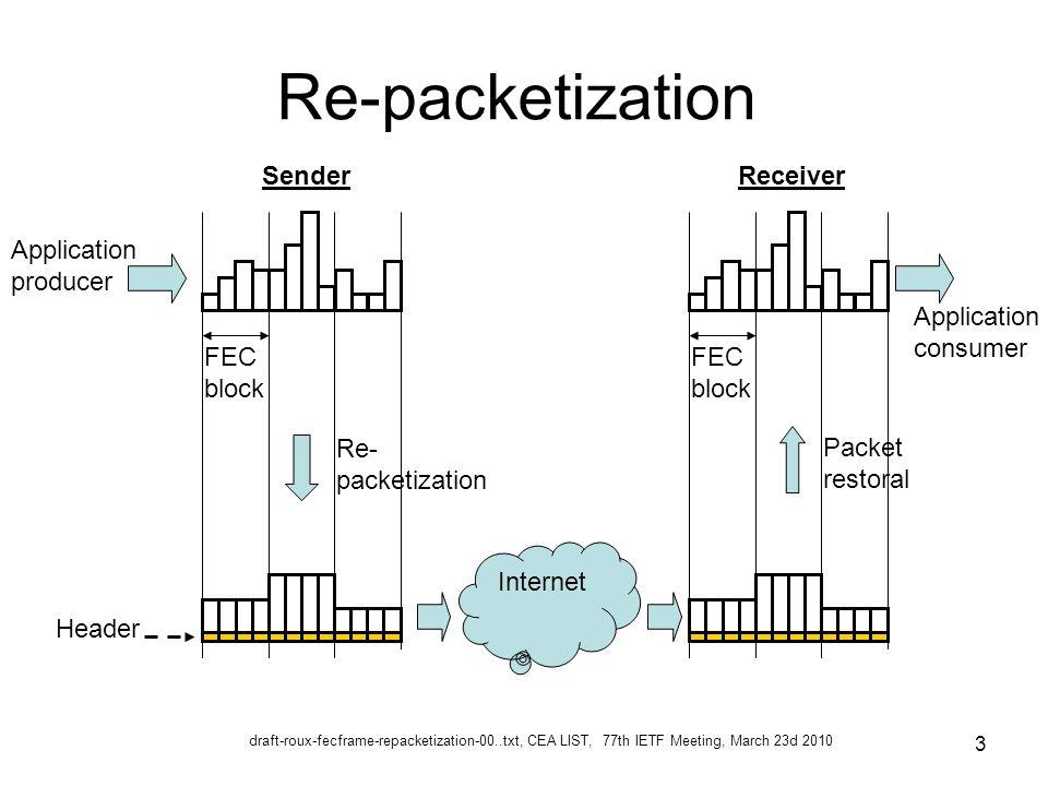 draft-roux-fecframe-repacketization-00..txt, CEA LIST, 77th IETF Meeting, March 23d 2010 3 Re-packetization FEC block Internet FEC block Application producer Re- packetization Packet restoral Application consumer SenderReceiver Header